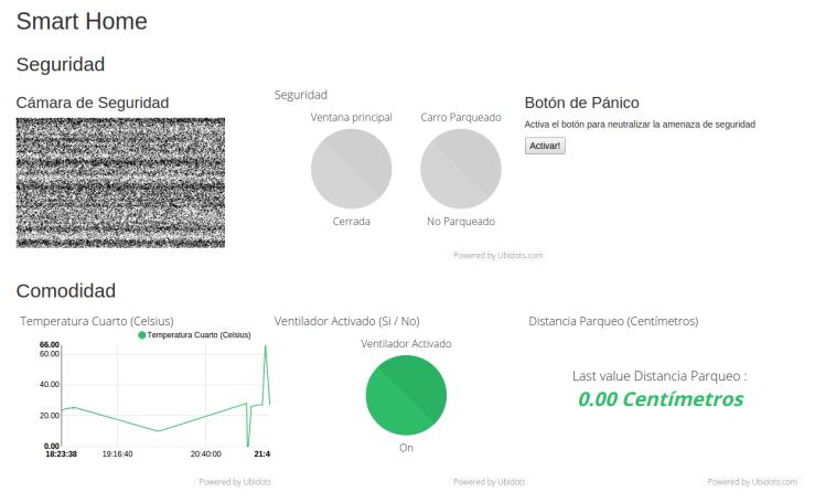 The Web monitor powered by Ubidots